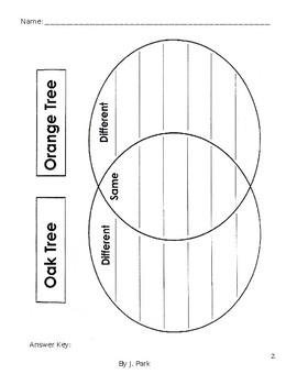 Reading Science Activity Compare / Contrast Orange & Oak Tree 5 Questions + Venn