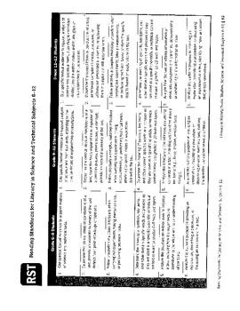 Reading Science/Technical Subjects Graphic Organizers