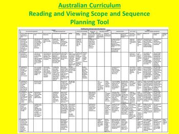 Reading Scope and Sequence - Australian Curriculum