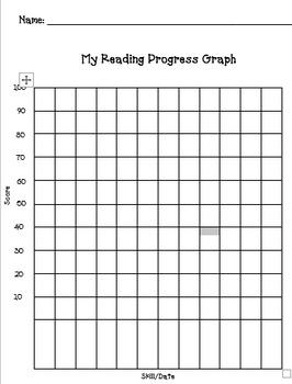 Reading Self-Monitoring Graph