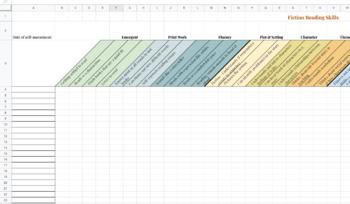 Reading Self-assessment Tracking Sheet