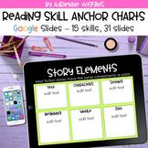 Reading Skill Anchor Charts - Google Classroom - Distance