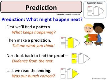 Reading Skill Song - Prediction