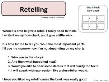 Reading Skill Song - Retelling