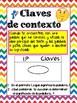 Reading Skills ANCHOR CHARTS Spanish