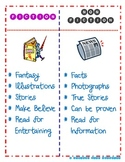 Reading Skills Anchor Chart Pack