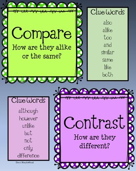 Reading Skills-Anchor Charts