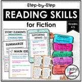 Reading Skills Bundle for Reading Comprehension