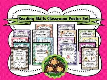 Reading Skills Classroom Posters Set of 16