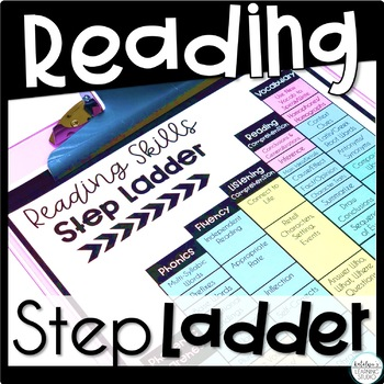 Reading Curriculum and Intervention Guide