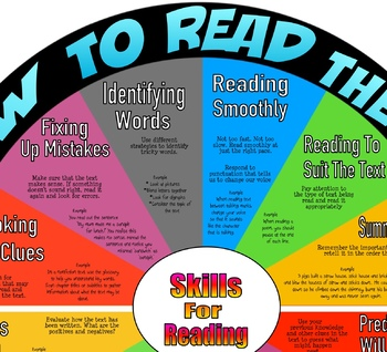 Reading Skills Display For Younger Students