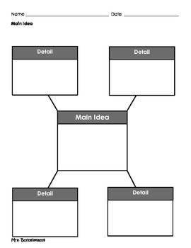 Reading Skills Graphic Organizer Main Idea and Details