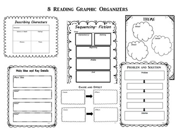 Interactive Notebook Reading Graphic Organizers