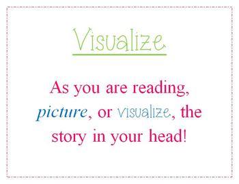 Reading Comprehension Skills Poster Set