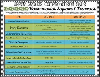 Reading Skills Sequence for Upper Grades
