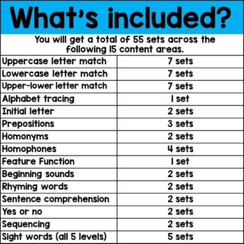 Reading Skills Task Box Activities for Special Education