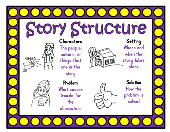 Reading Skills and Strategies