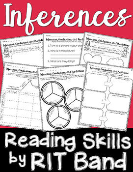 Reading Skills by RIT Band-Inferences, Drawing Conclusions, Making Predictions