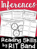 Reading Skills by RIT Band-Inferences, Drawing Conclusions