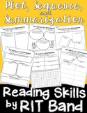 Reading Skills by RIT Band-Plot, Sequence and Summarization