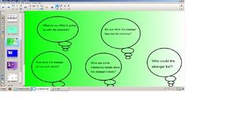 Reading Smart board, draw conclusion, prefix/Suffix review,organizer, SOL Review