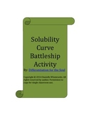 Reading Solubility Curves Activity