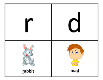 Reading Sounds Mini Posters/Flashcards