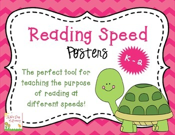 Reading Speeds Lesson, Game, and Posters Grades K-2