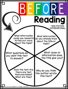 Reading Spinners for Before, During, and After Reading