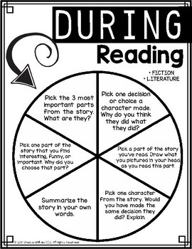 Reading Spinners for Before, During, and After Reading EDITABLE