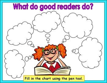 Reading Stamina Kindergarten Anchor Charts