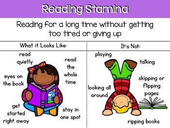 Reading Stamina Anchor Chart