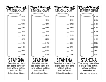 Reading Stamina Bookmark