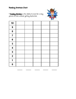 Reading Stamina Chart (Different Increments)