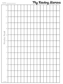 Reading Stamina Graph