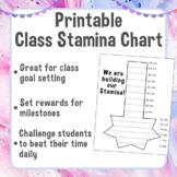 Reading Stamina Graph | Class Stamina Tracking Chart