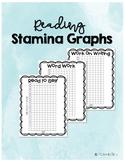 Reading Stamina Graphs