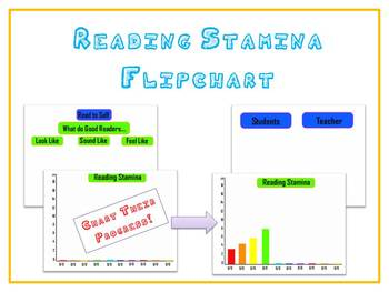 Reading Stamina Smartboard Flipchart - Chart Student Progr