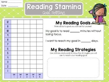 Reading Stamina Starter Pack