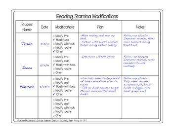 Reading Stamina Teacher Tools
