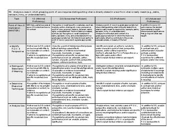 Reading Standard 6 Rubric (ELA CC 11-12) Standards Based