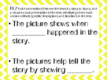 4th Grade Reading Standards Posters ~ CCSS