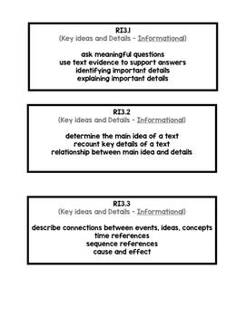 Reading Standards - Snapshot