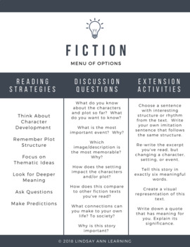 Reading Stations Activity for Fiction, Nonfiction, and Poetry