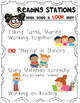 Reading Stations {Expectations Poster Set} for Kindergarten and First Grade