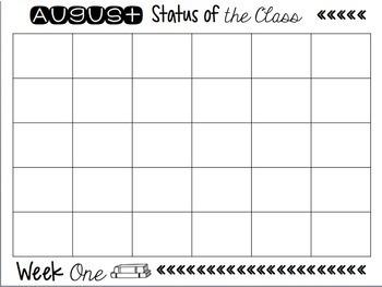 Reading Status & Status of the Class