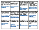 Reading Story or Novel Choice Board (Generic) w/ Interactive Choices