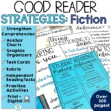 Reading Comprehension Strategies and Activities Digital