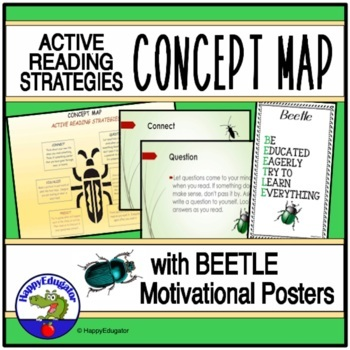 Active Reading Strategies Concept Map