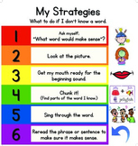 Reading Strategies Anchor Chart